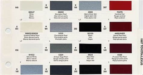 auto paint codes 1997 toyota paint codes auto paint colors codes auto paint