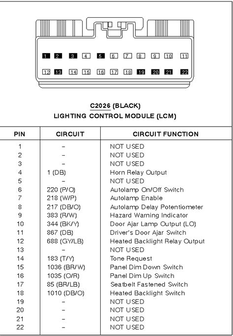 free download parts manuals 2010 ford crown victoria electronic valve timing ford crown victoria police interceptor horn wiring ford free engine image for user manual download