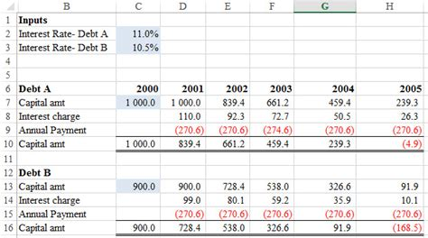 Spreadsheet To Map by Find Formula In Excel Auditexcel Co Za