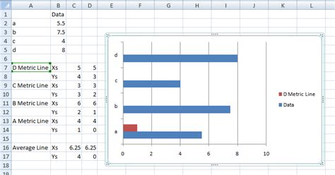 how to create horizontal bar chart in excel 2010 charts