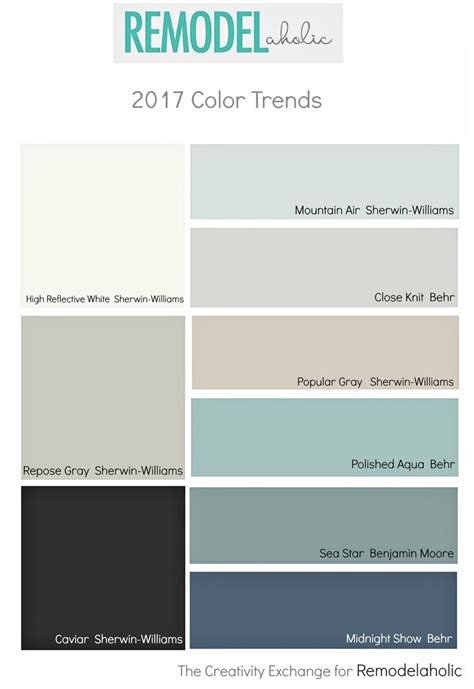 2017 colour trends remodelaholic paint color trends for 2017