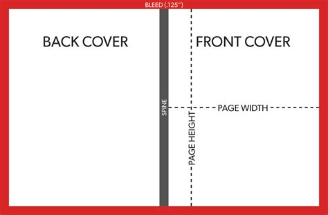 printable book spine template softcover perfect bound template setup guide printninja com