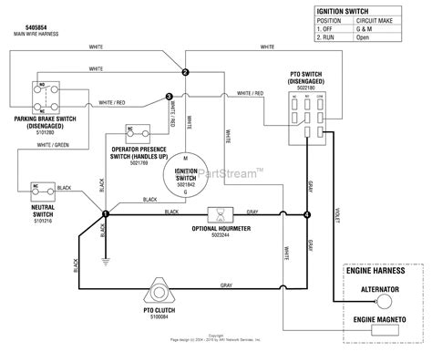 pto switch wiring diagram for scag wiring diagrams