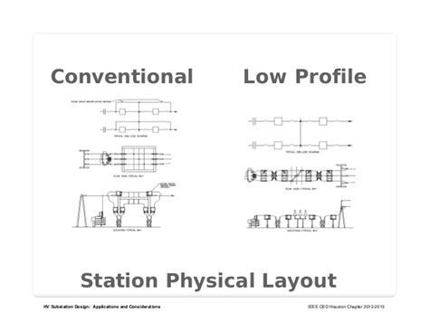 substation design application guide pdf ieee substation design