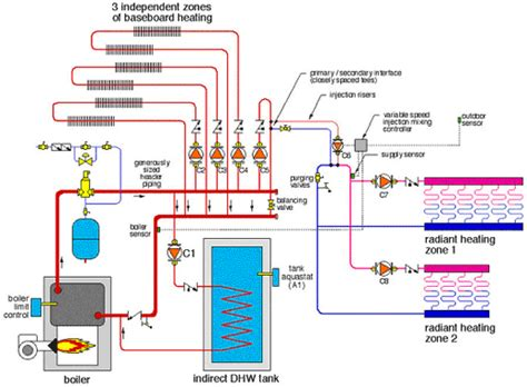Hydronic Plumbing by Hydronic Piping Diagram Images