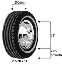 Car Tyres Dimensions Explained Tyre Sizes