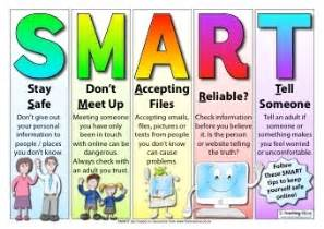 Home Designing Games For Adults by Smart Esafety Poster Teaching Ideas