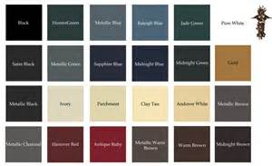 heat colors lovely stove paint colors 7 high heat paint color chart