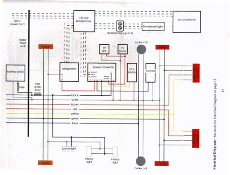 trailer home wiring diagram wiring library