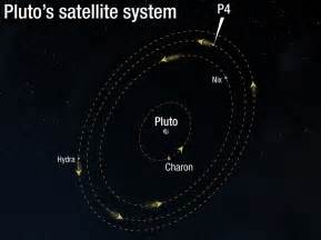 Pluto s newest found moon p4 orbits between nix and hydra both of