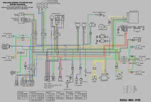 victory vegas wiring diagram circuit diagram maker