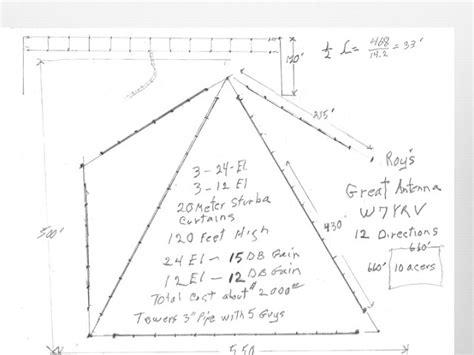 sterba curtain w7yrv roy s antenna farm 20 meter sterba curtain array