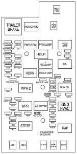 Chevrolet Colorado (2010) – fuse box diagram | Auto Genius
