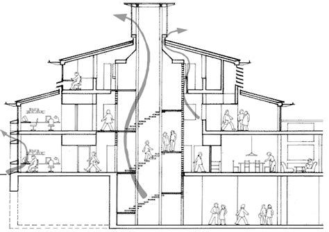 designing a building centre for mathematical sciences environmental design