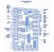 Chrysler Pacifica 2006 Power Module Fuse Box/Block Circuit