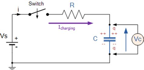 charged capacitor and resistor mastering physics charging a capacitor in an r c circuit mastering physics 28 images file series rc capacitor