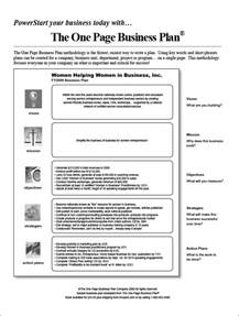 Business Planning Templates by Business Plan Template Sle Printable