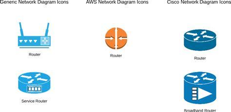 standard network diagram network diagram standard symbols