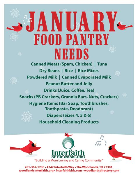 Food Pantry Needs List by Food Pantry Needs January Interfaith Of The Woodlands