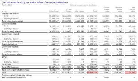 deutsche bank balance deutsche bank balance sheet