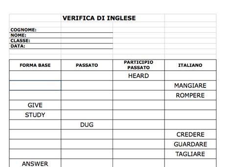 test verbi una verifica di inglese in python appunti scoperte e