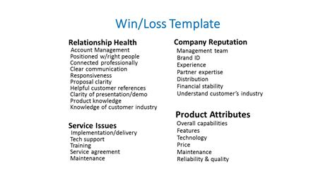 Loss Analysis Template Templates For Win Loss Analysis
