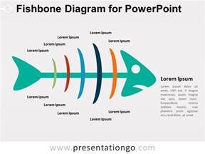 fishbone diagram template powerpoint free fishbone diagram for powerpoint presentationgo