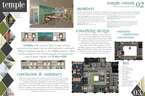 interior design dissertation thesis project temple cowork cafe school of planning