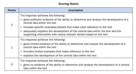 Cite Textual Evidence Worksheet by All Worksheets 187 Citing Text Evidence Worksheets