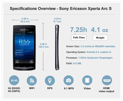 Soft Sony Xperia Arc Arcs 1 sony ericsson xperia arc s review android central