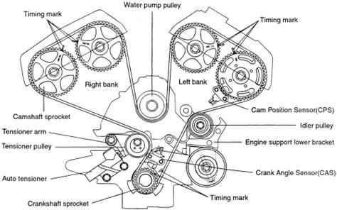 Selang Power Steering Kia Carnival Disel Hose Presure repair guides engine mechanical components timing belt 2 autozone