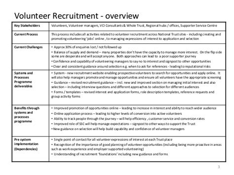 volunteer recruitment plan template recruitment walkthrough vci consultants v2