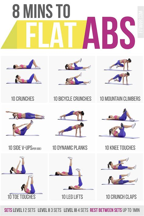 Top 7 Exercises For The Abs by Fitwirr S Six Pack Abs 8 Minute Workout Poster 11 X 17