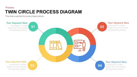Twin Circle Process Diagram Powerpoint And Keynote Powerpoint Diagrams