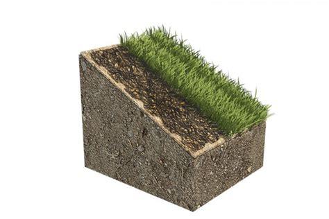 Biodegradable Mat by Erosion Tcs Geotechnics