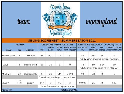 Sibling Lts 1 rants from mommyland the sibling rivalry scoresheet