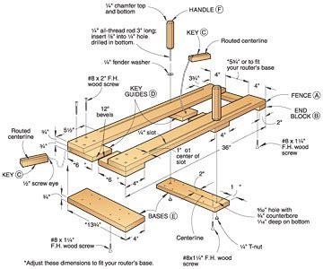 woodworking jig patterns