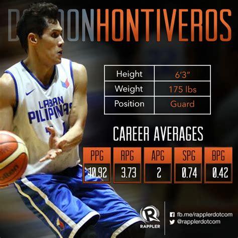 Mba Player Pilipinas by Gilas Pilipinas Dondon Hontiveros