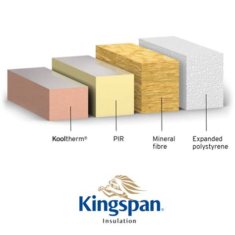 kingspan underfloor insulation calculator meze