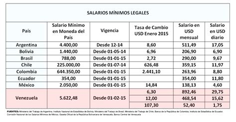 salud y pension 2016 en colombia porcentaje de salud y pension 2015 html autos post