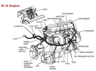 online service manuals 2007 suzuki xl7 engine control solved crank sensor location fixya