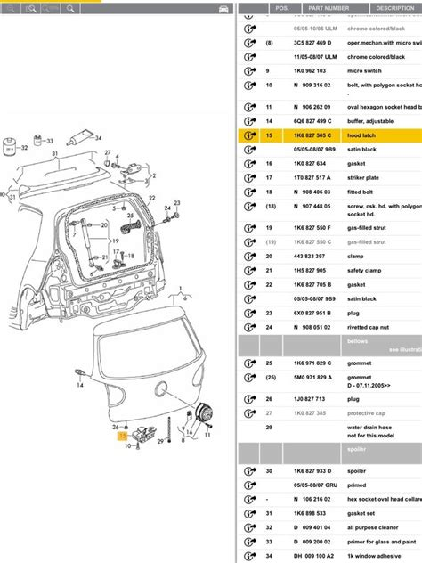 vw golf mk5 rear light wiring diagram wiring diagram and