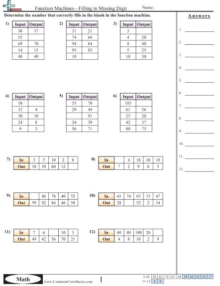 Writing Equations From Tables Worksheet by Patterns Function Machine Worksheets