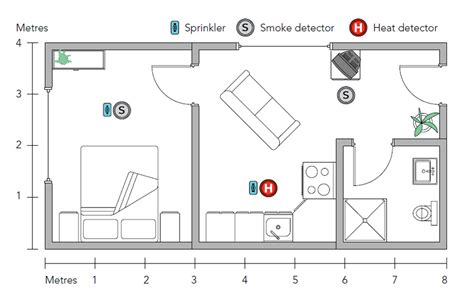 layout plans enabling open plan flat design with automist