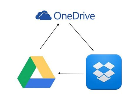 auto file move how to move files between ftp and dropbox how to transfer and sync files between dropbox onedrive