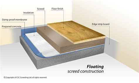 Different Types Of Floor Insulation by Screed Constructions Csc Screeding