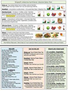 Fit S Guide Detox Pdf by 28 Day Detox Sheet For Arbonne Detox Arbonne 28