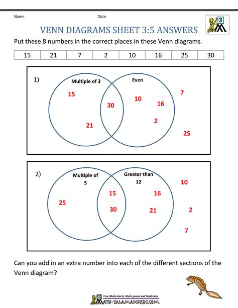 diagram math 2nd grade subtraction venn diagram for second grade math venn diagram character printable wiring schematic