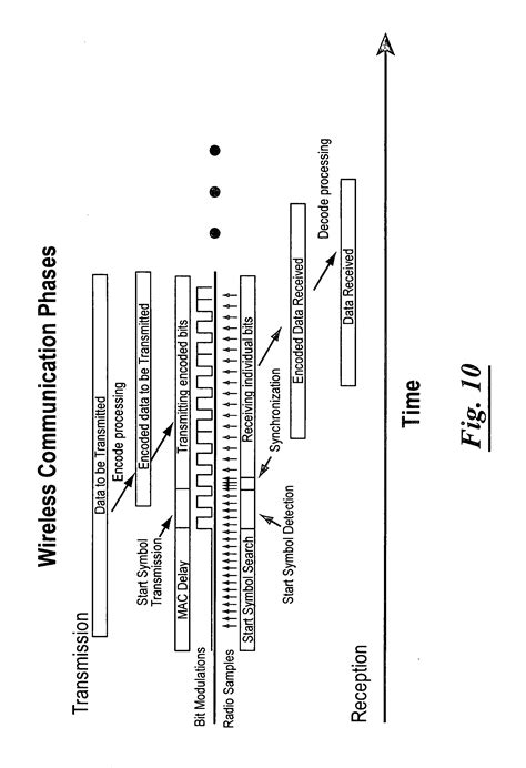 design idea patent patent us20070276600 intersection collision warning