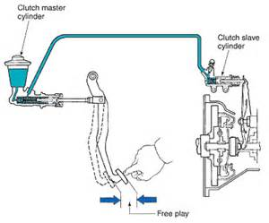Brake System Hydraulic Parts Should Be Cleaned Only With Product Howto Info P Lock Ignition Cylinder 26